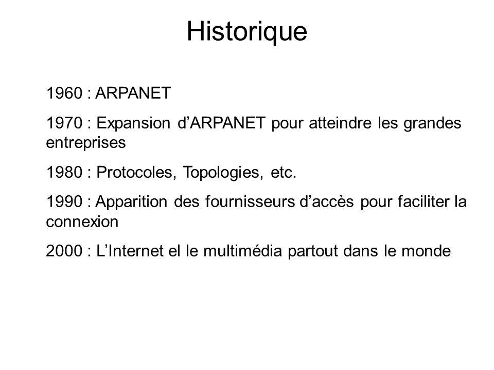 Historique 1960 : ARPANET. 1970 : Expansion d'ARPANET pour atteindre les grandes entreprises. 1980 : Protocoles, Topologies, etc.