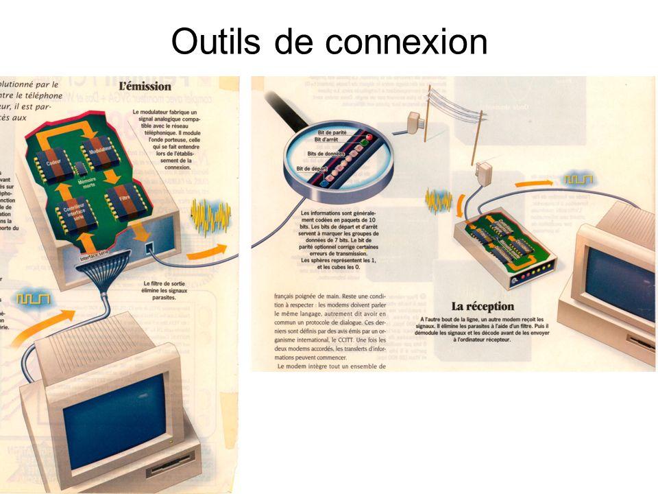 Outils de connexion