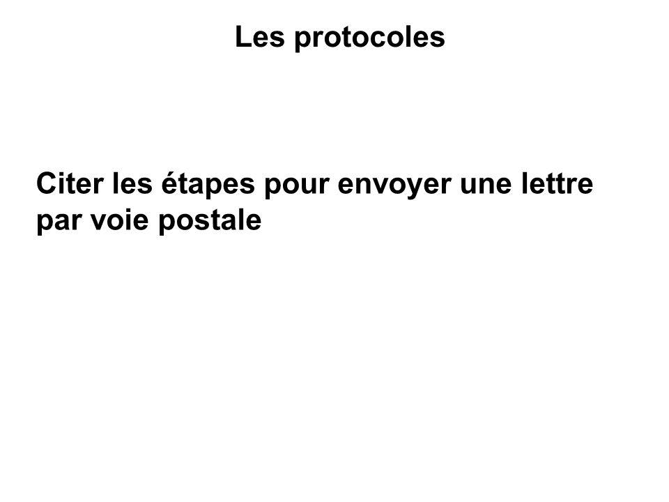 Les protocoles Citer les étapes pour envoyer une lettre par voie postale