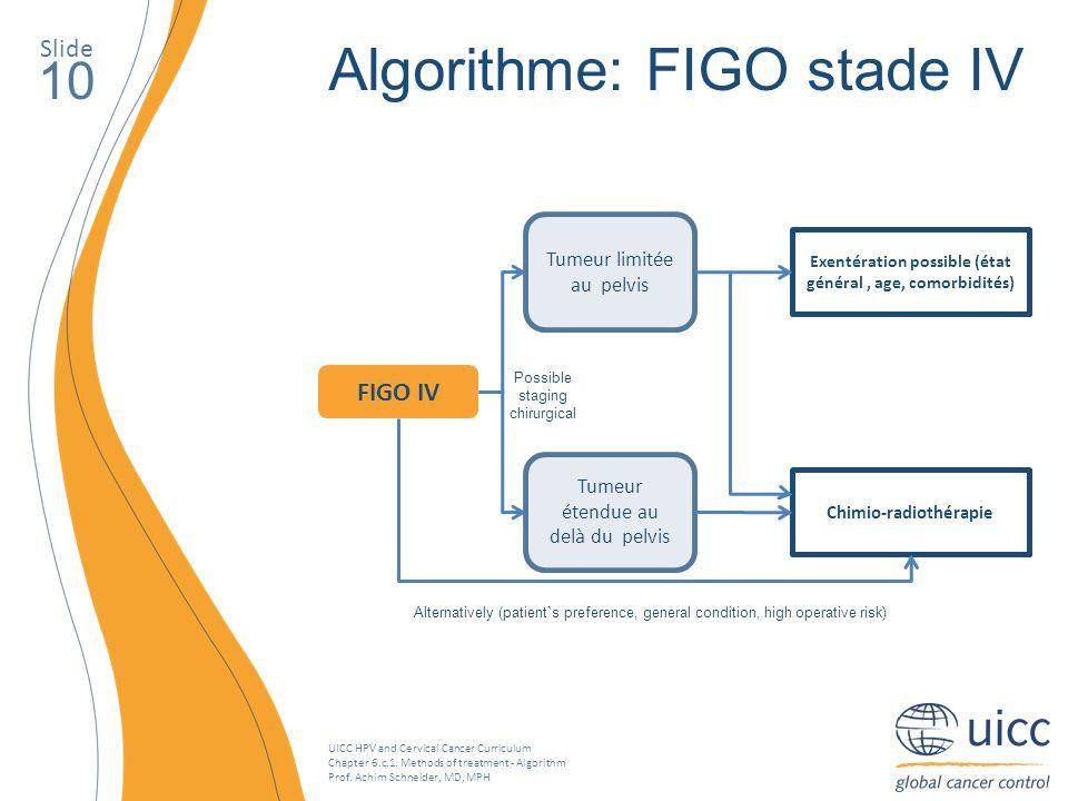 Algorithme: FIGO stade IV