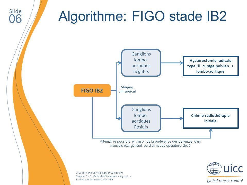 Algorithme: FIGO stade IB2