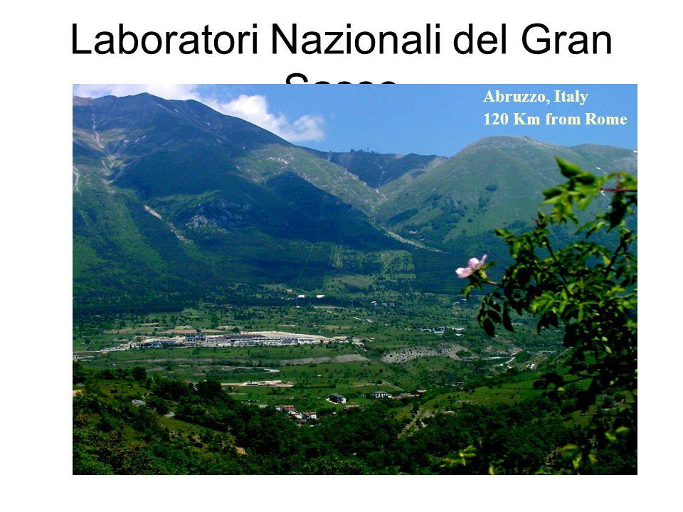 Laboratori Nazionali del Gran Sasso