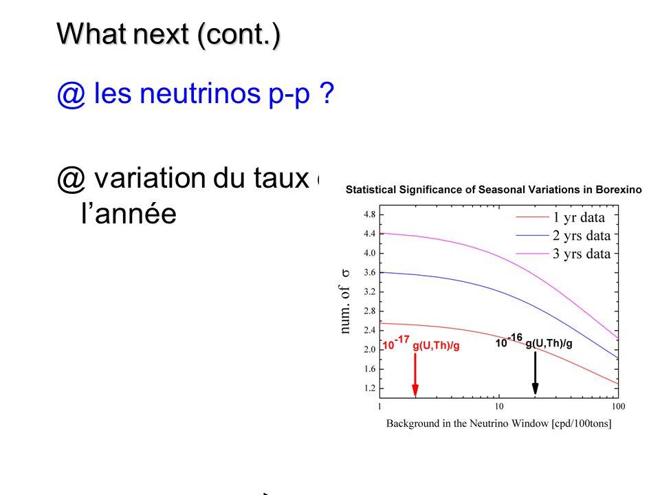 What next (cont.) @ les neutrinos p-p @ variation du taux de neutrinos durant l'année