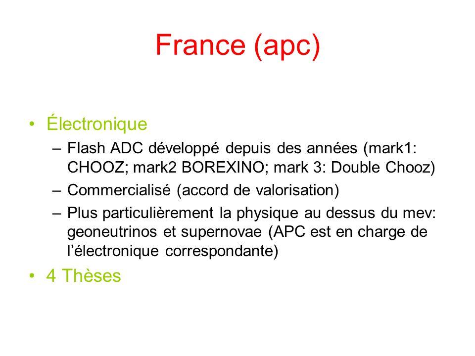 France (apc) Électronique 4 Thèses