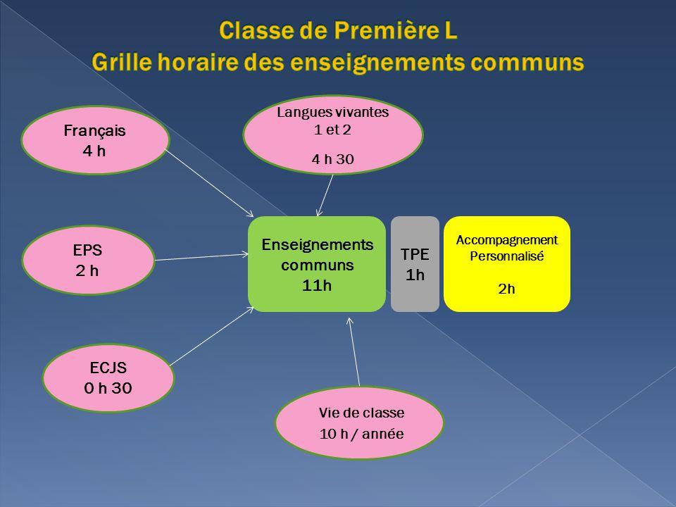 Classe de Première L Grille horaire des enseignements communs