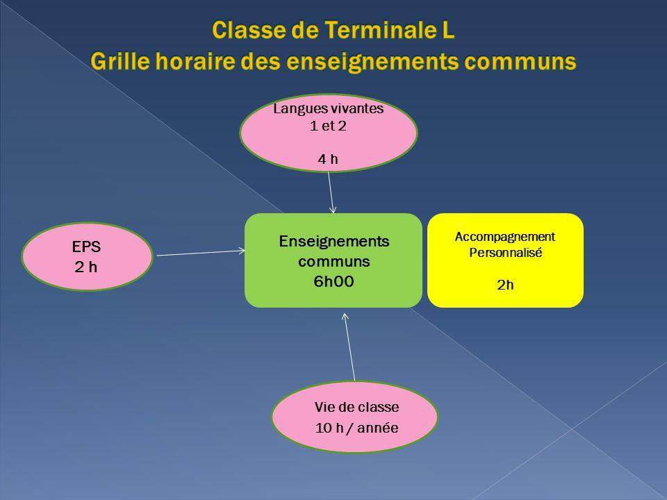 Classe de Terminale L Grille horaire des enseignements communs