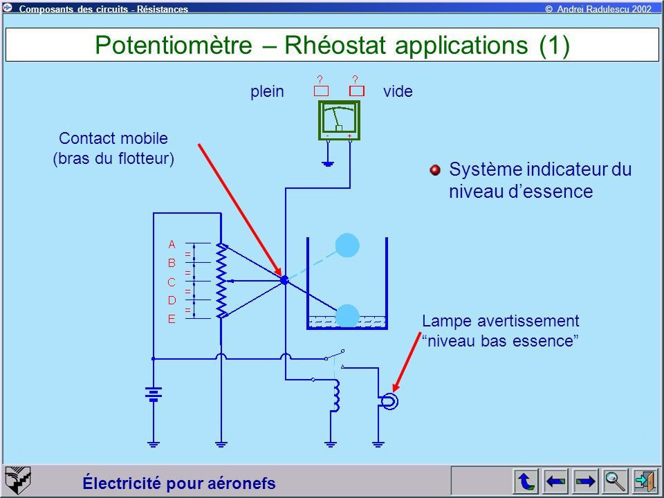 Potentiomètre – Rhéostat applications (1)