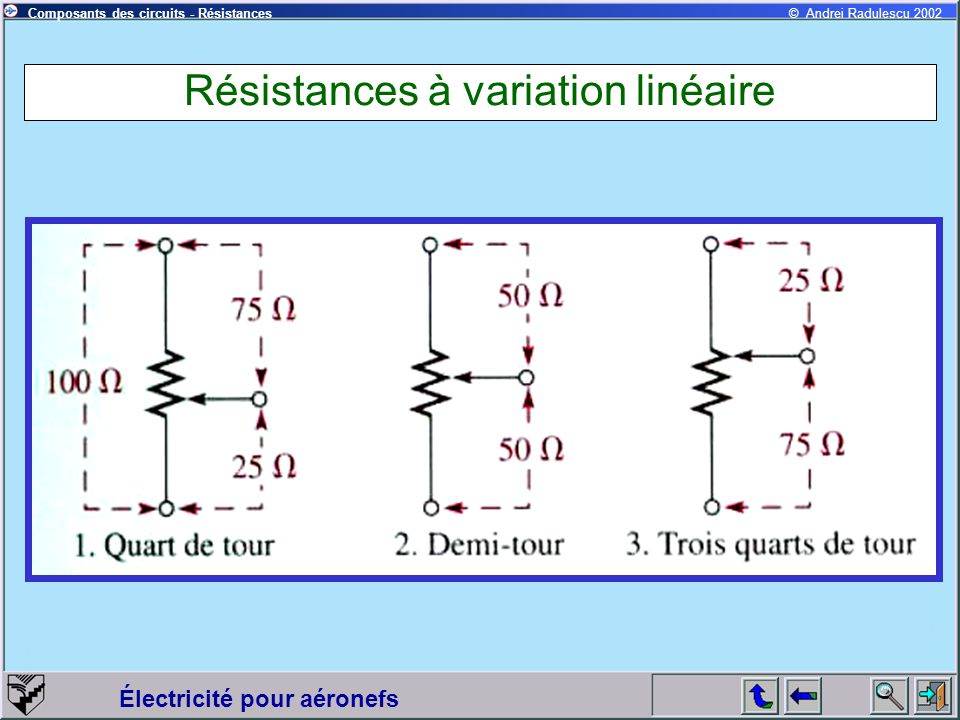 Résistances à variation linéaire