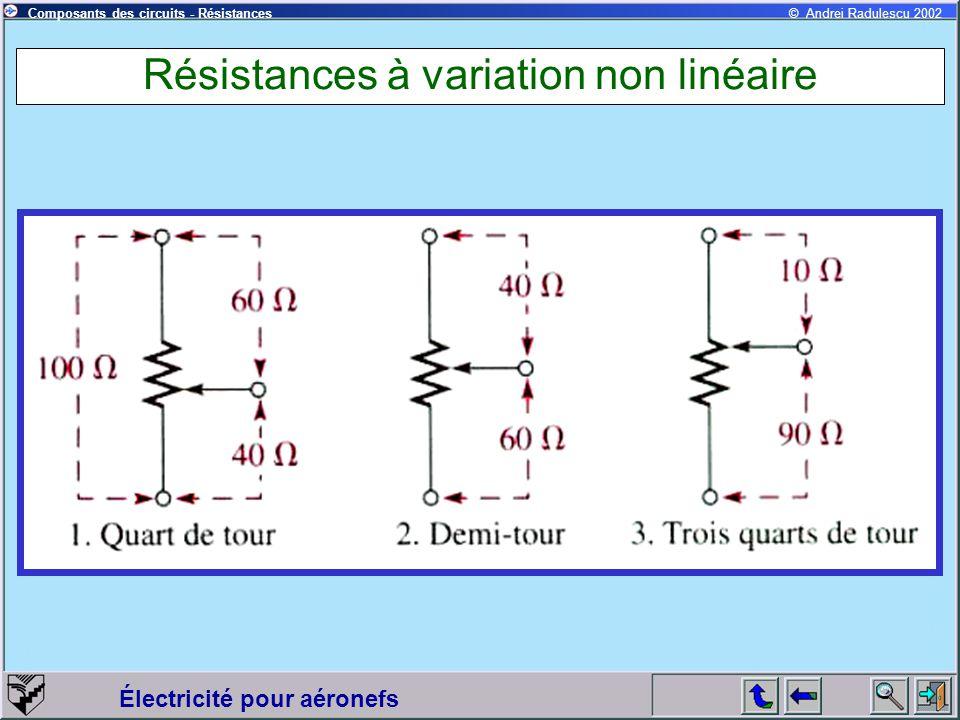 Résistances à variation non linéaire