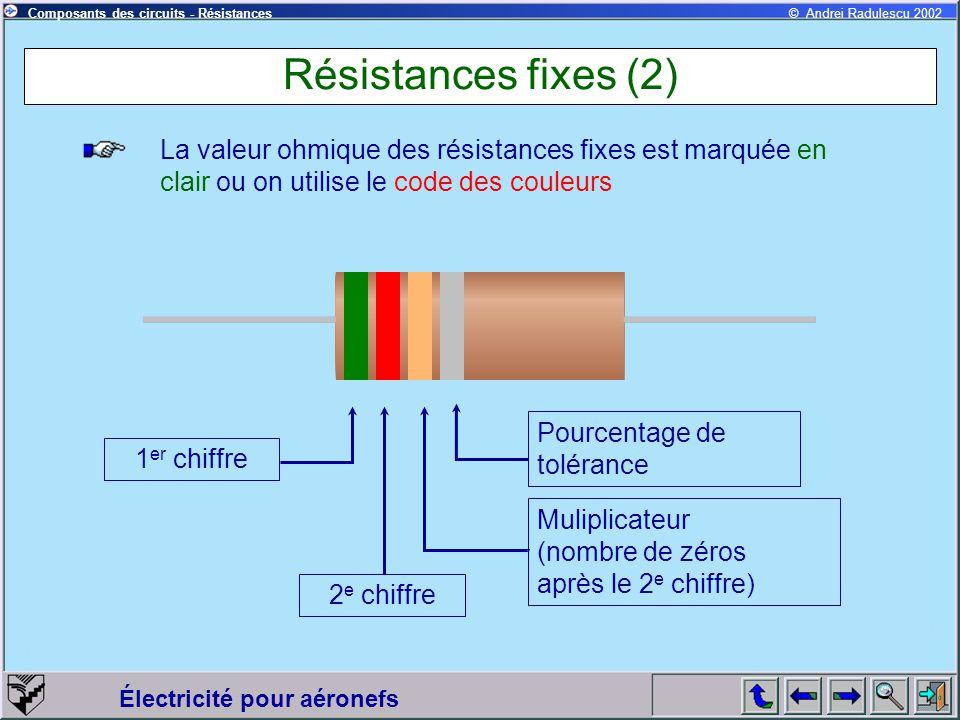 Résistances fixes (2) La valeur ohmique des résistances fixes est marquée en clair ou on utilise le code des couleurs.