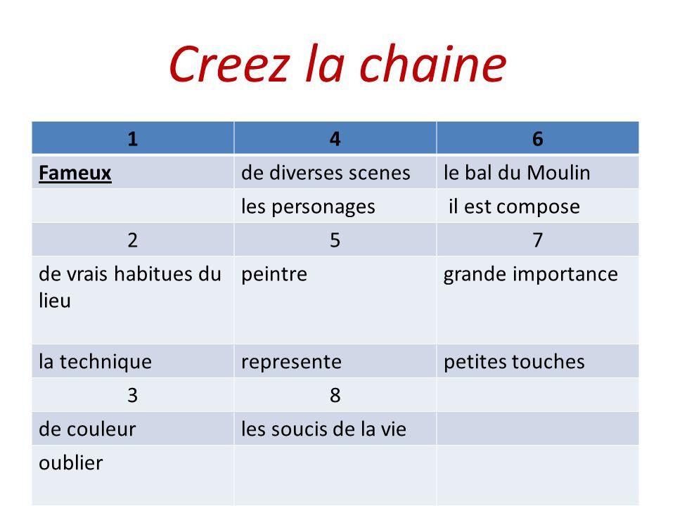 Creez la chaine 1 4 6 Fameux de diverses scenes le bal du Moulin