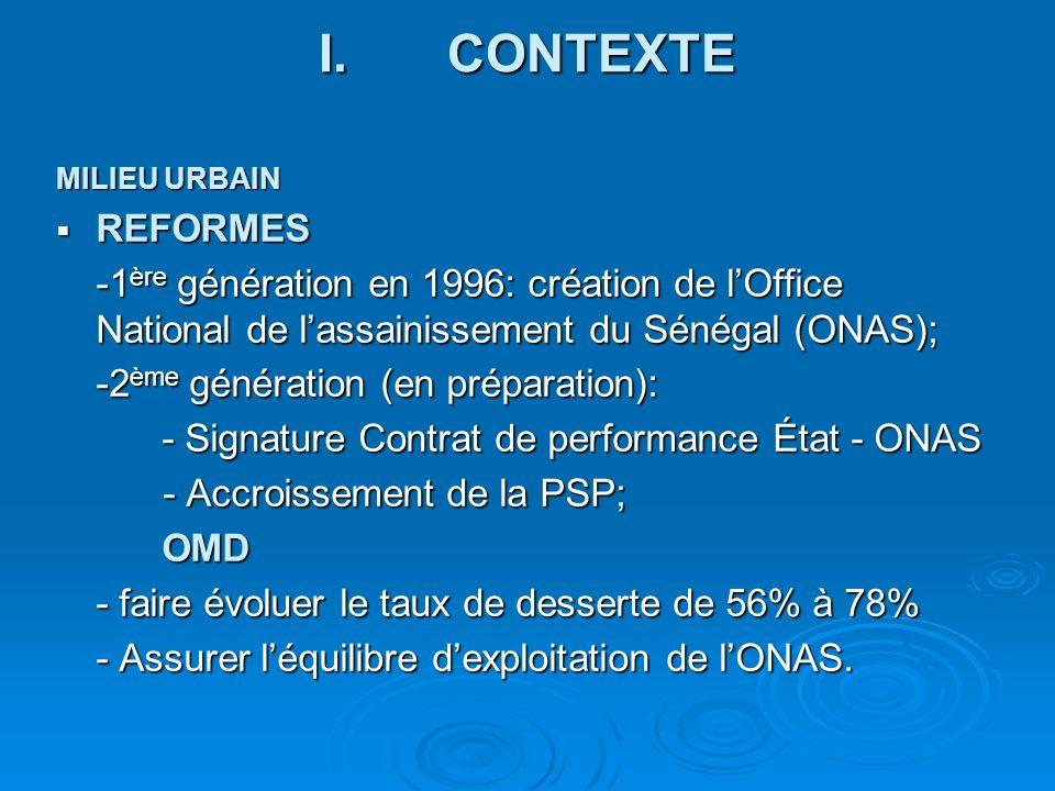 CONTEXTE MILIEU URBAIN. REFORMES. -1ère génération en 1996: création de l'Office National de l'assainissement du Sénégal (ONAS);
