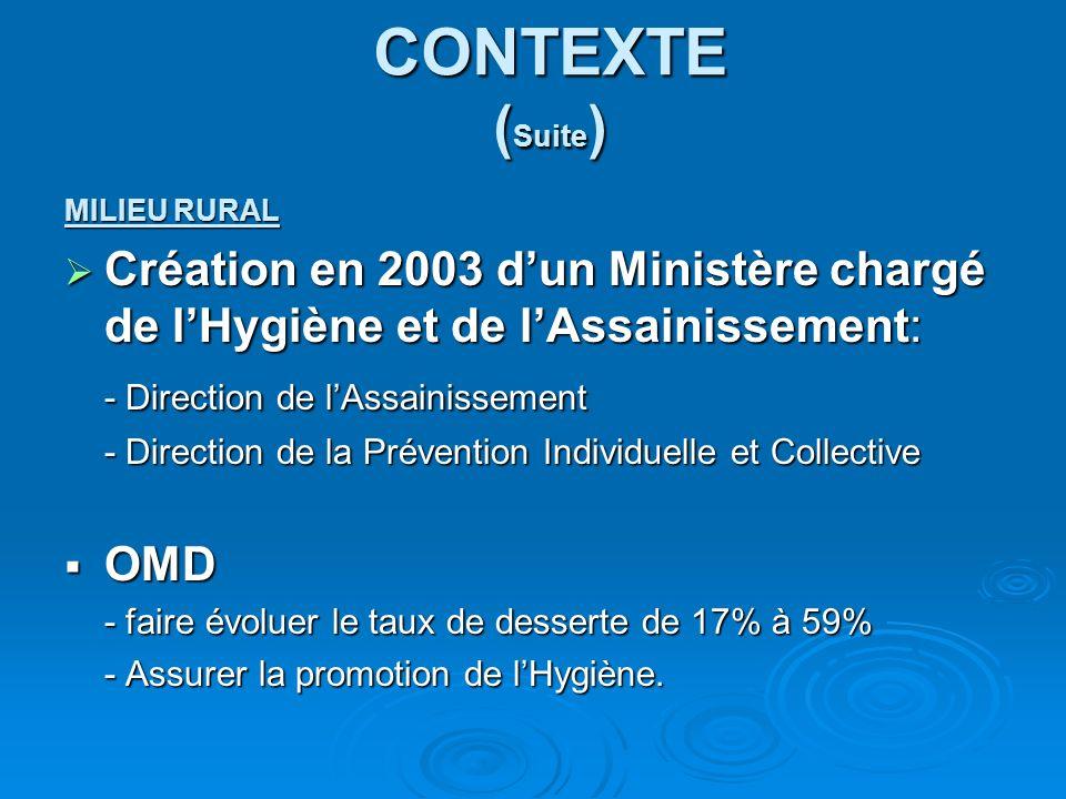 CONTEXTE (Suite) MILIEU RURAL. Création en 2003 d'un Ministère chargé de l'Hygiène et de l'Assainissement: