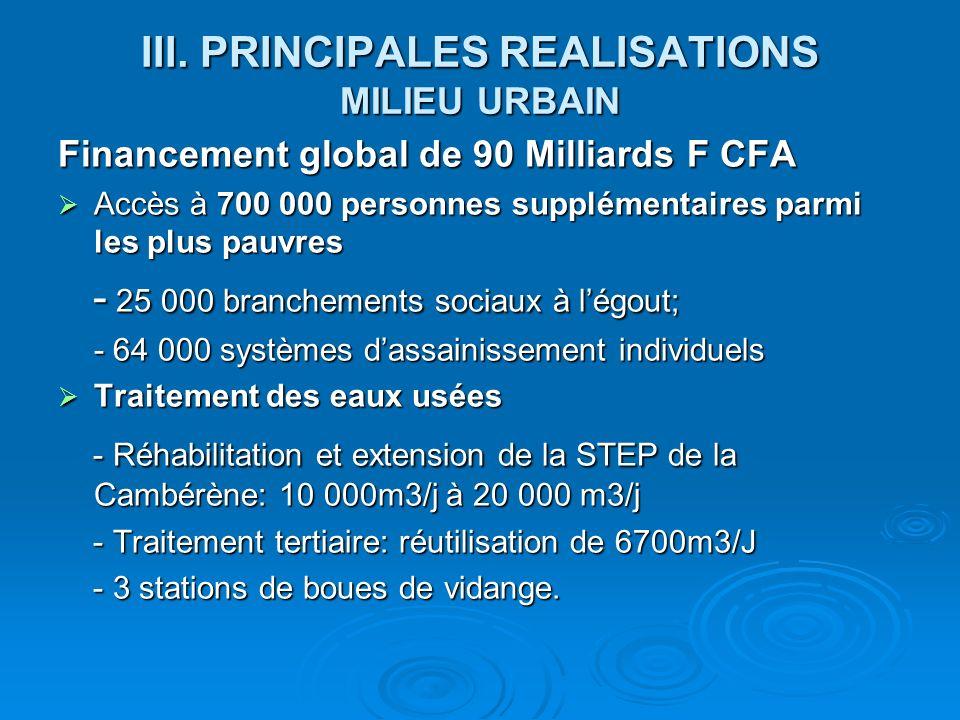 III. PRINCIPALES REALISATIONS MILIEU URBAIN