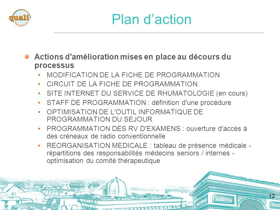 Plan d'action Actions d amélioration mises en place au décours du processus. MODIFICATION DE LA FICHE DE PROGRAMMATION.