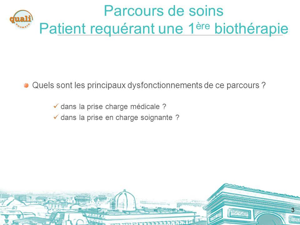 Parcours de soins Patient requérant une 1ère biothérapie