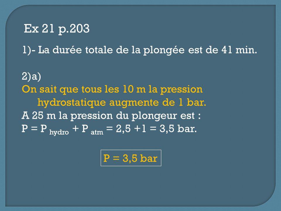 Ex 21 p.203 1)- La durée totale de la plongée est de 41 min. 2)a)
