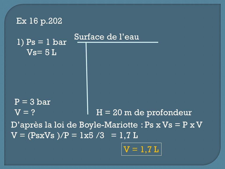 Ex 16 p.202 1) Ps = 1 bar. Vs= 5 L. Surface de l'eau. P = 3 bar. V = H = 20 m de profondeur.
