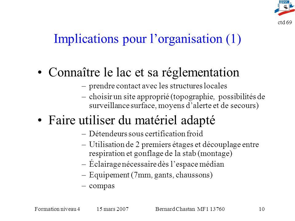 Implications pour l'organisation (1)
