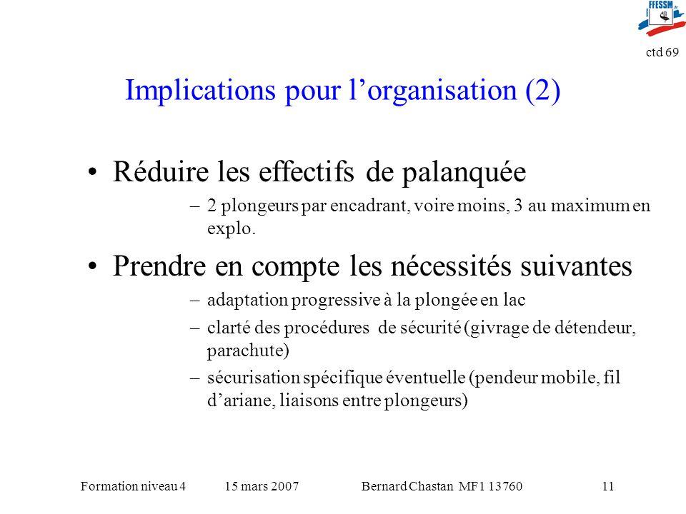 Implications pour l'organisation (2)