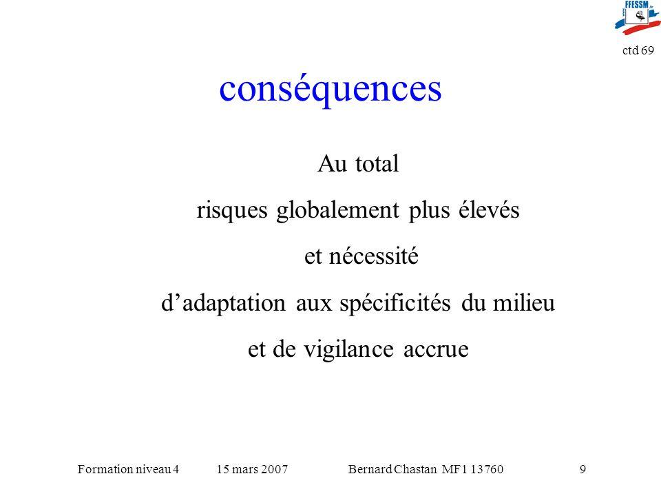 conséquences Au total risques globalement plus élevés et nécessité