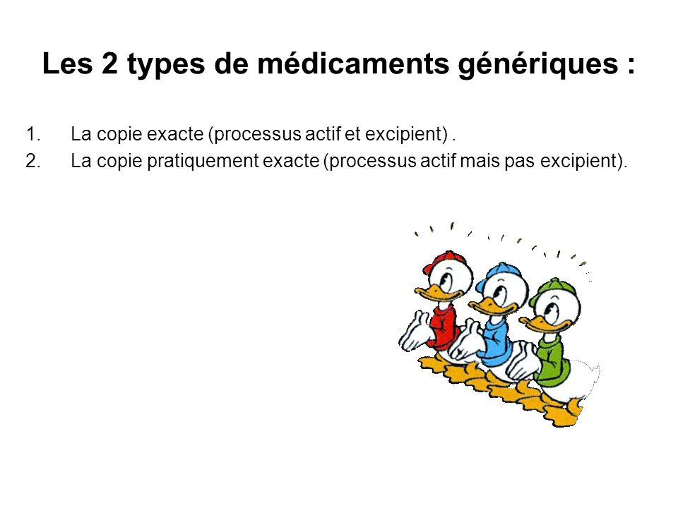 Les 2 types de médicaments génériques :