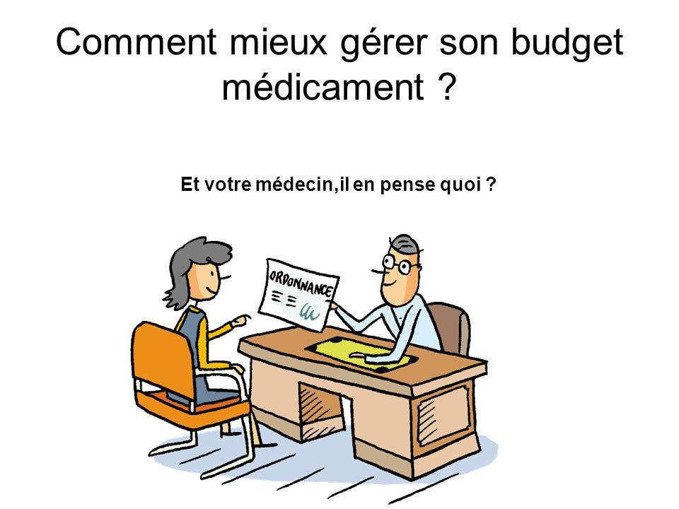 Comment mieux gérer son budget médicament