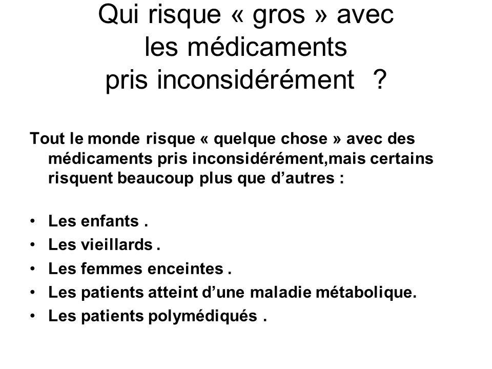 Qui risque « gros » avec les médicaments pris inconsidérément