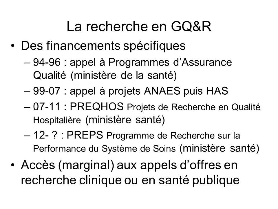 La recherche en GQ&R Des financements spécifiques