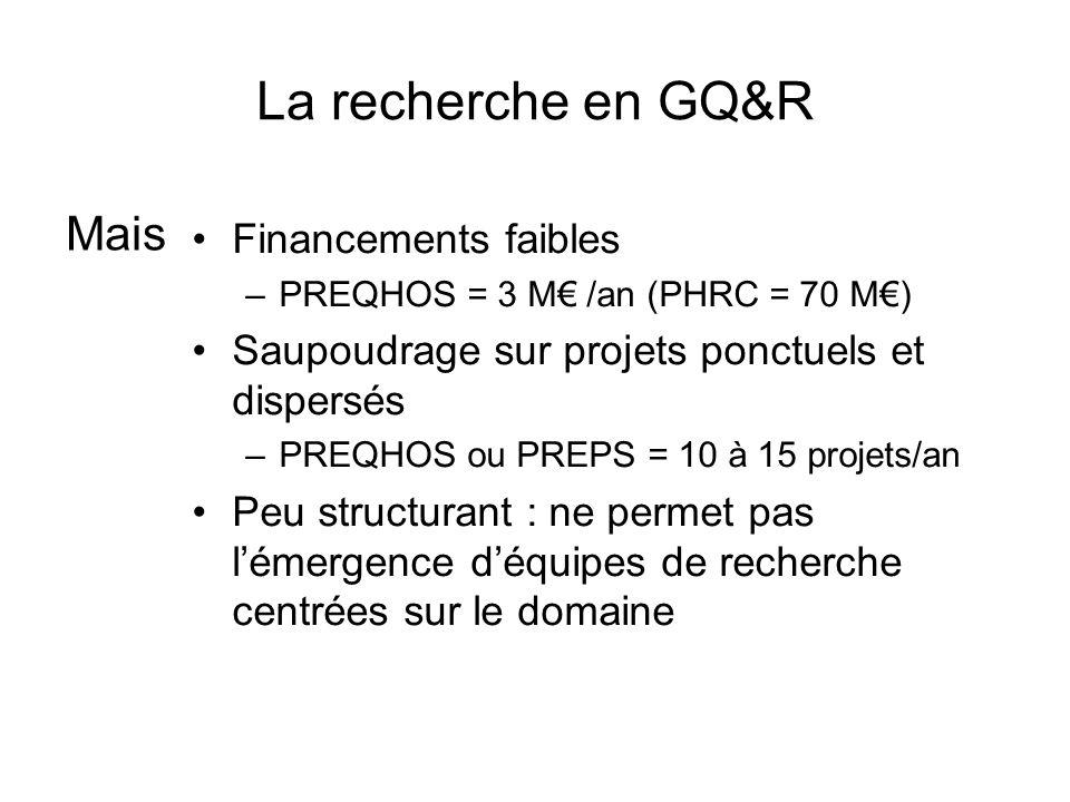 La recherche en GQ&R Mais Financements faibles