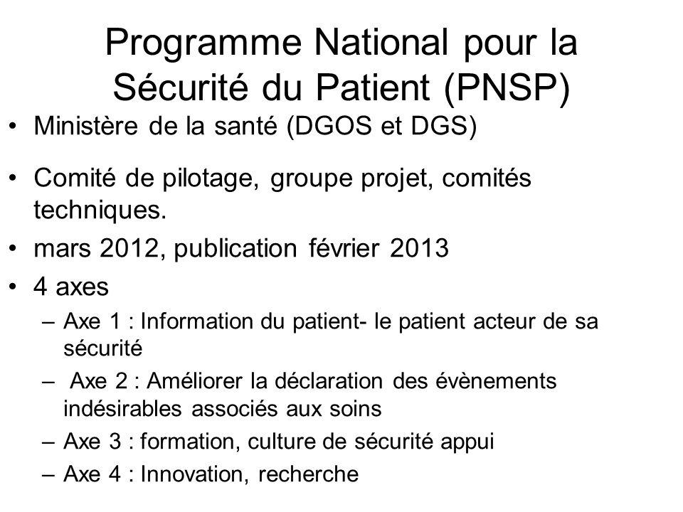 Programme National pour la Sécurité du Patient (PNSP)