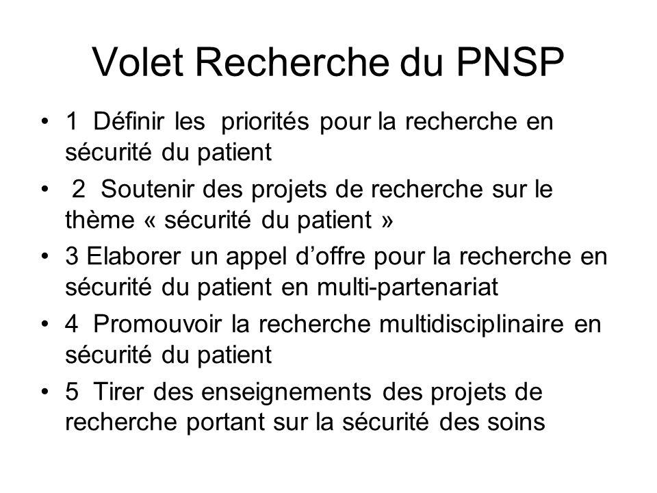 Volet Recherche du PNSP