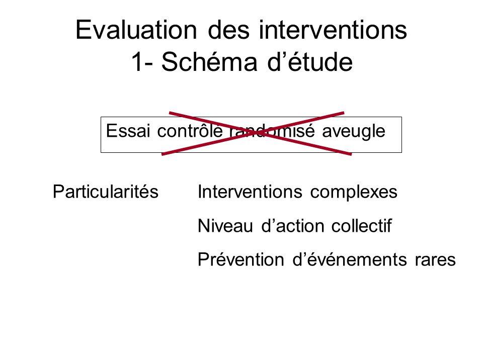 Evaluation des interventions 1- Schéma d'étude