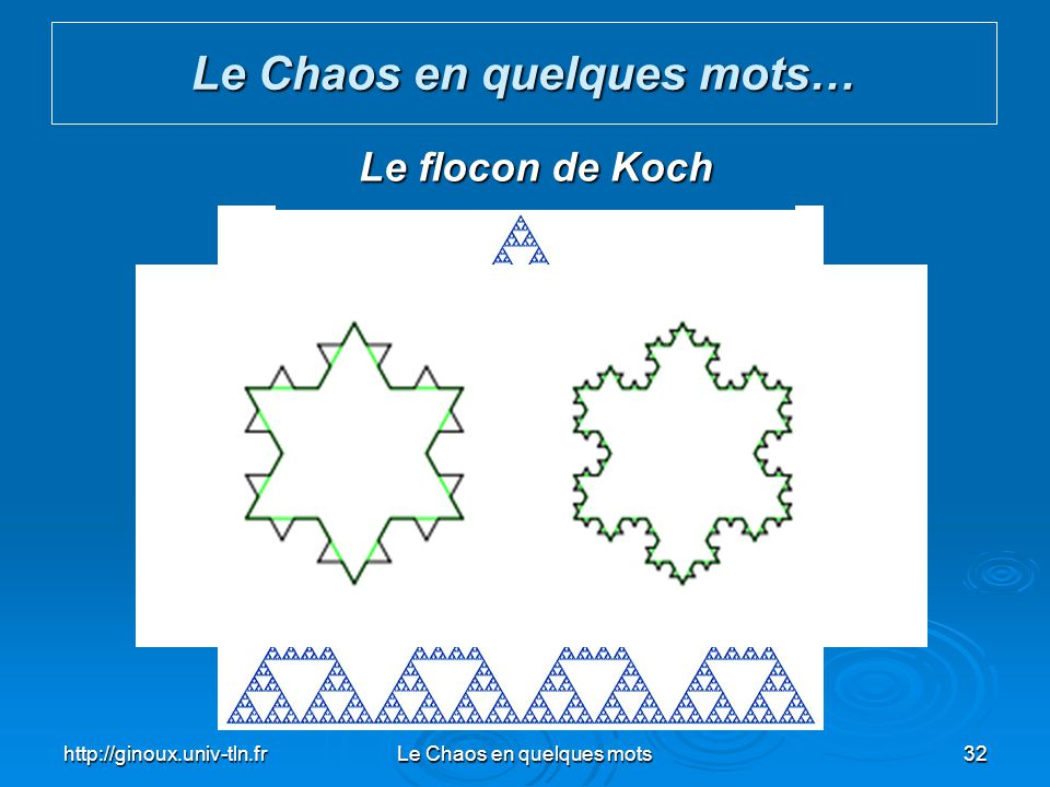 Le Chaos en quelques mots… Le triangle de Sierpinski