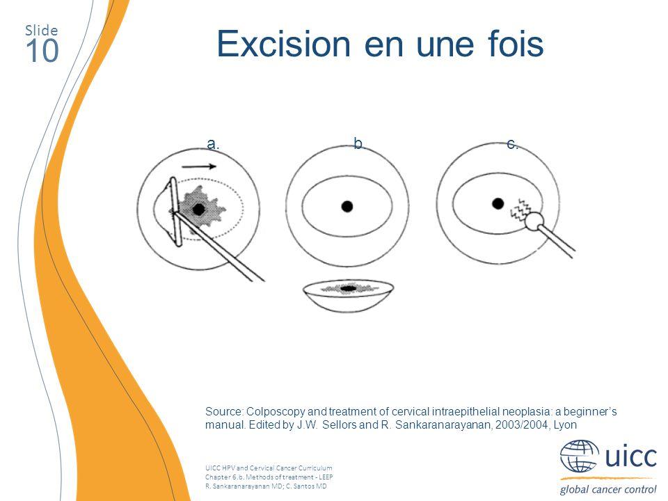 Excision en une fois 10 Slide a. b. c.