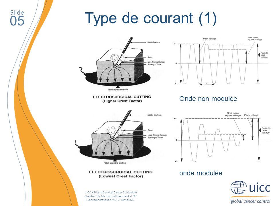 Type de courant (1) 05 Slide Onde non modulée onde modulée
