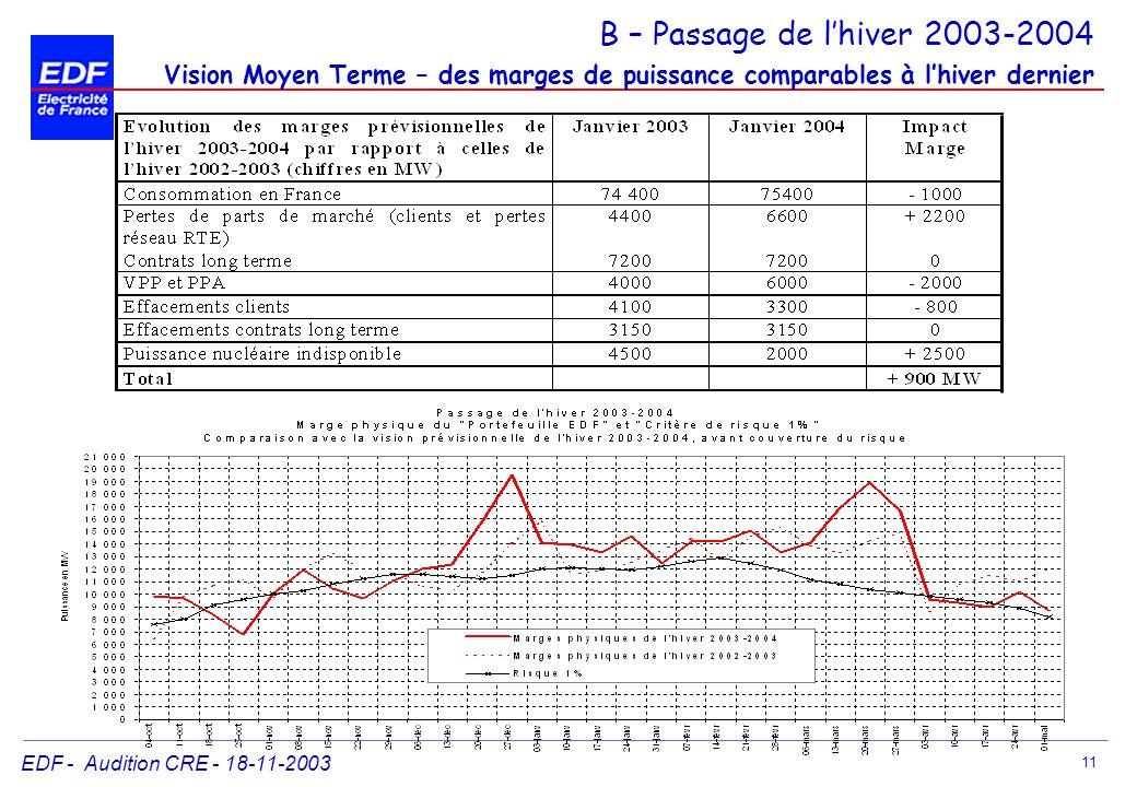 B – Passage de l'hiver 2003-2004 Vision Moyen Terme – des marges de puissance comparables à l'hiver dernier