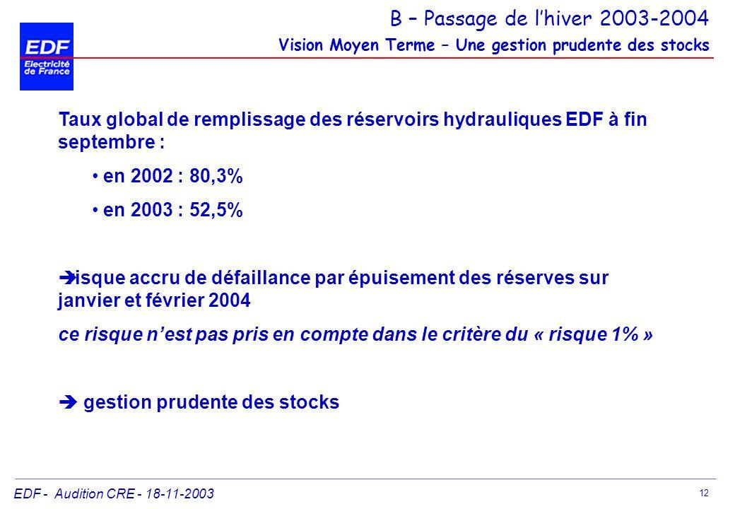 B – Passage de l'hiver 2003-2004 Vision Moyen Terme – Une gestion prudente des stocks
