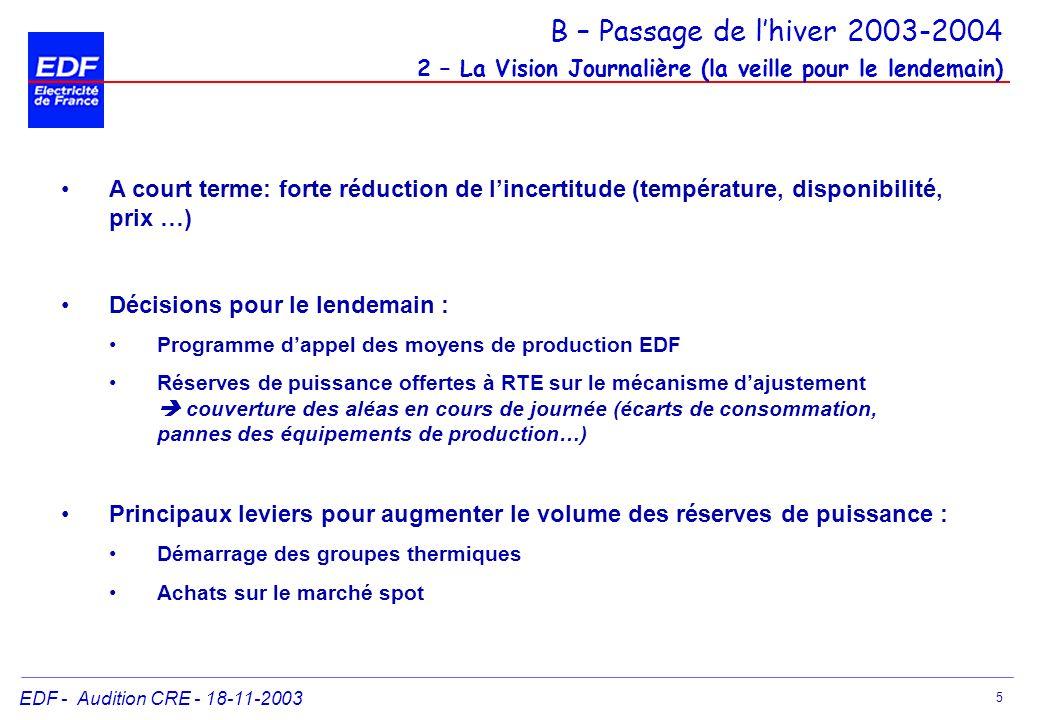 B – Passage de l'hiver 2003-2004 2 – La Vision Journalière (la veille pour le lendemain)