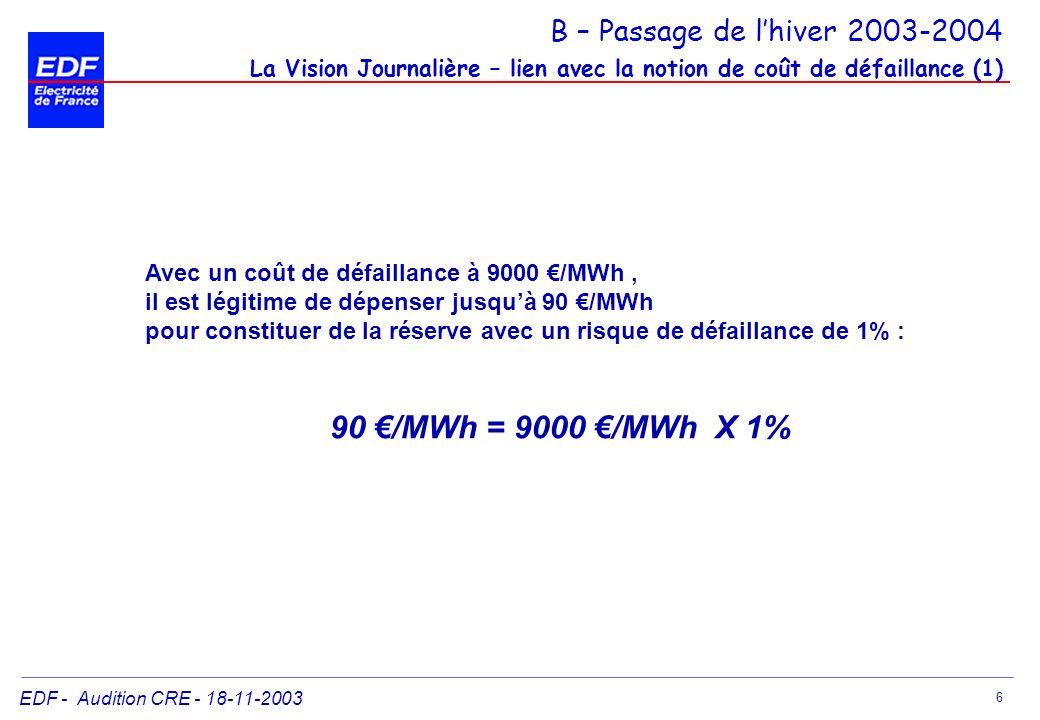 B – Passage de l'hiver 2003-2004 La Vision Journalière – lien avec la notion de coût de défaillance (1)