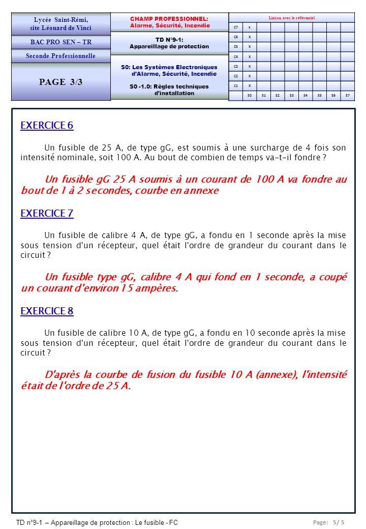 Lycée Saint-Rémi, site Léonard de Vinci. BAC PRO SEN – TR. Seconde Professionnelle. PAGE 3/3. CHAMP PROFESSIONNEL: