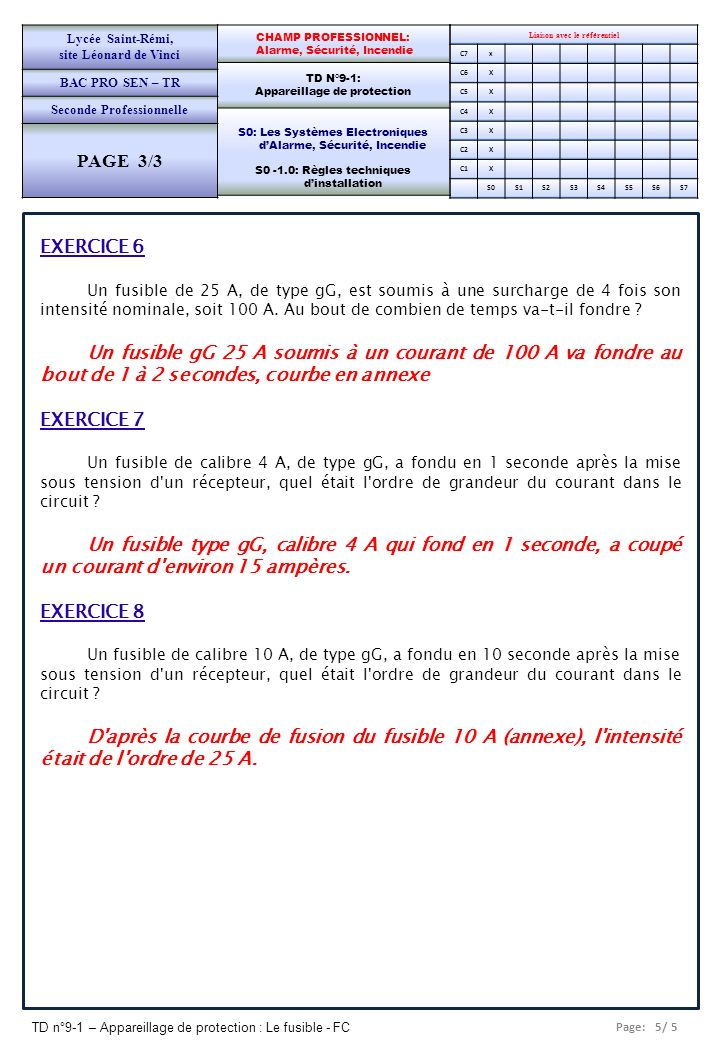 Lycée Saint-Rémi,site Léonard de Vinci. BAC PRO SEN – TR. Seconde Professionnelle. PAGE 3/3. CHAMP PROFESSIONNEL: