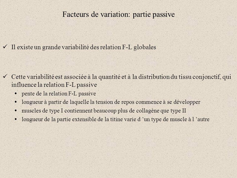 Facteurs de variation: partie passive