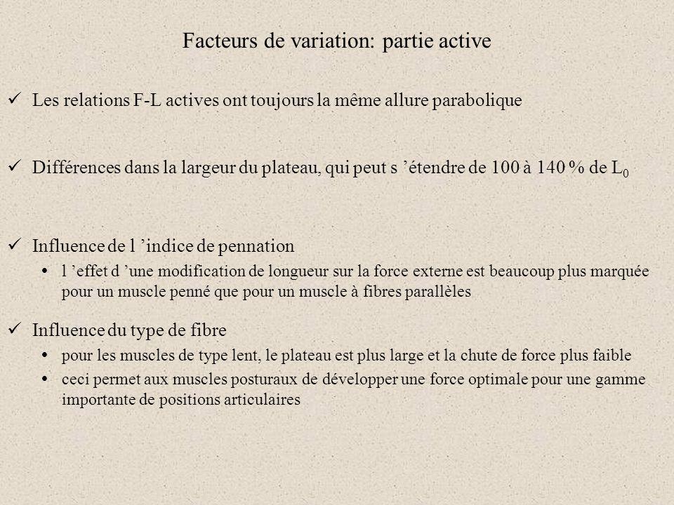 Facteurs de variation: partie active