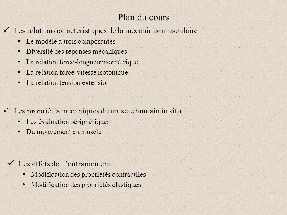 Plan du cours Les relations caractéristiques de la mécanique musculaire. Le modèle à trois composantes.