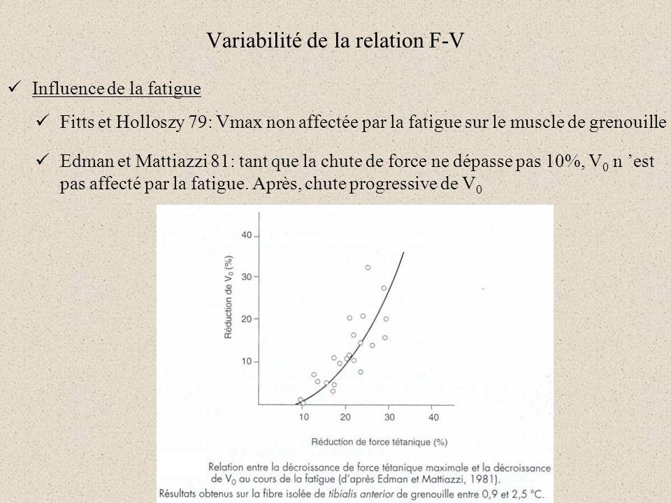 Variabilité de la relation F-V