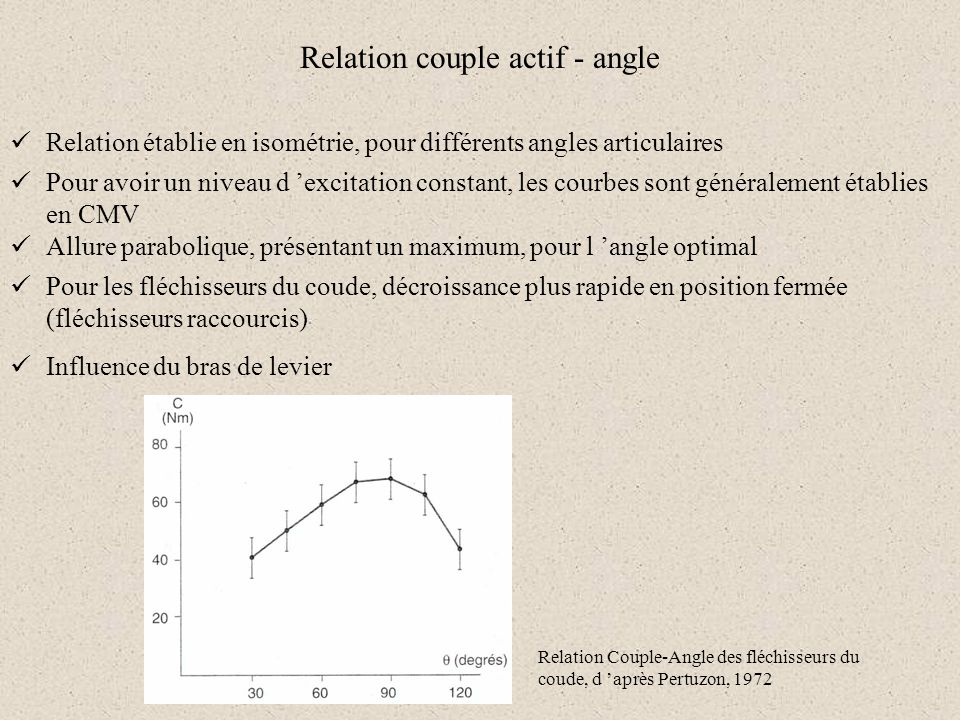 Relation couple actif - angle