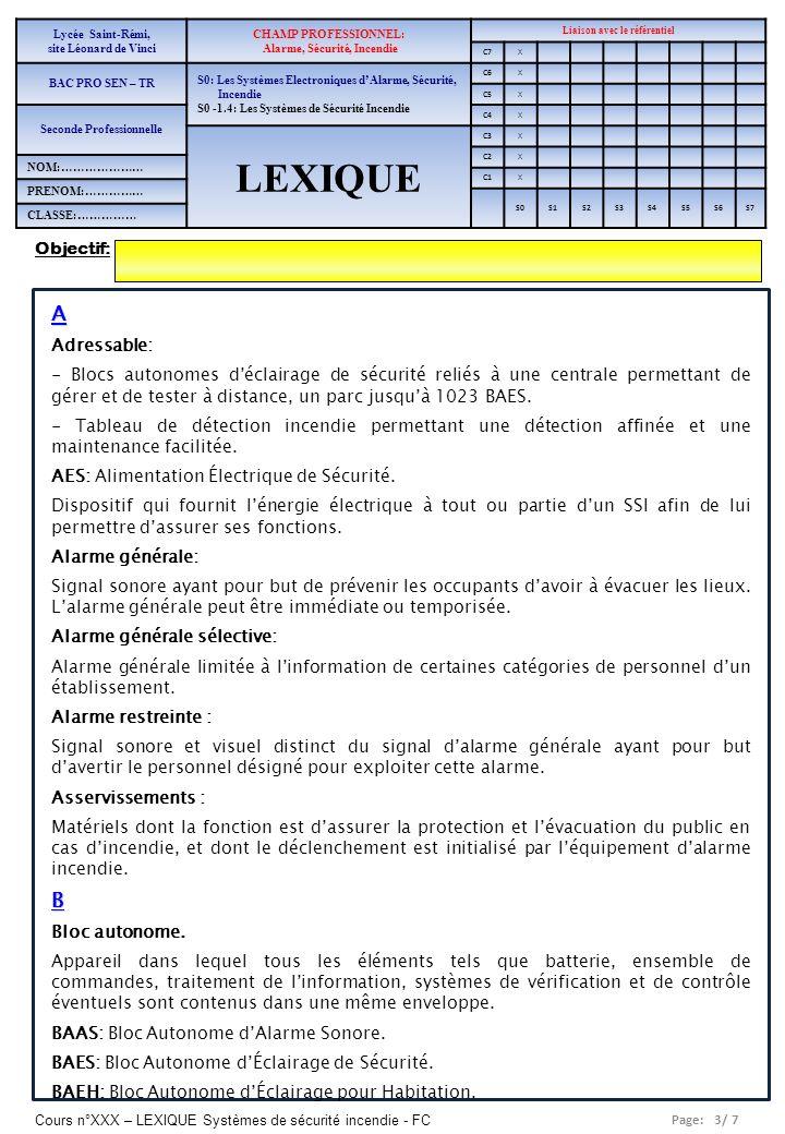 LEXIQUE A B Objectif: Adressable:
