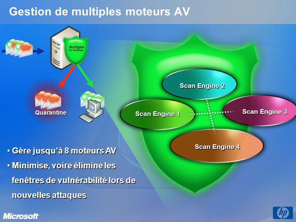 Gestion de multiples moteurs AV