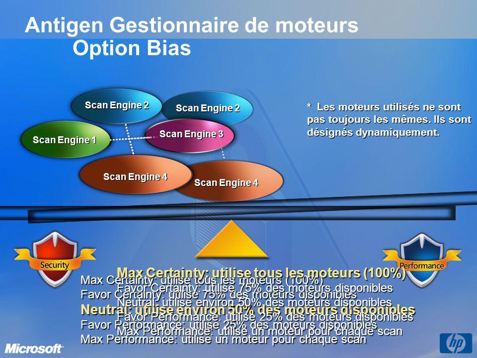 Antigen Gestionnaire de moteurs Option Bias
